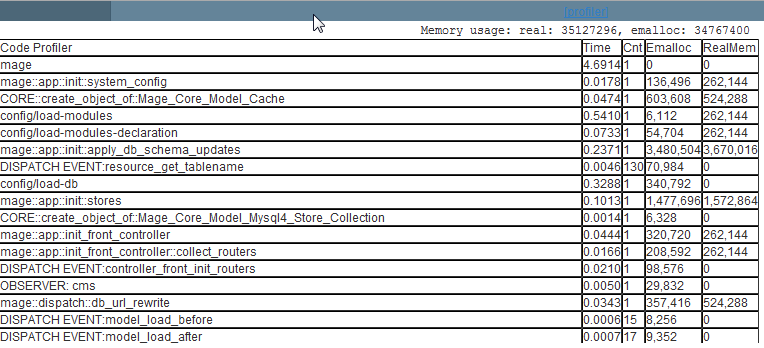 Magento Profiler Results