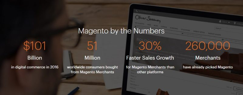Magento by the Numbers - Image Source: about.magento.com