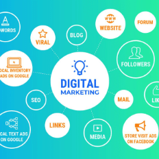 The Benefits of Using Digital Marketing Services