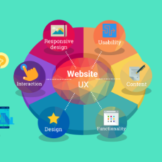 How Can You Improve Your Website's User Experience?