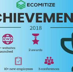 Achievements 2018