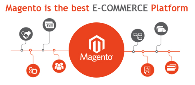 FINALLY! 6 Best CMS for eCommerce 2020 3